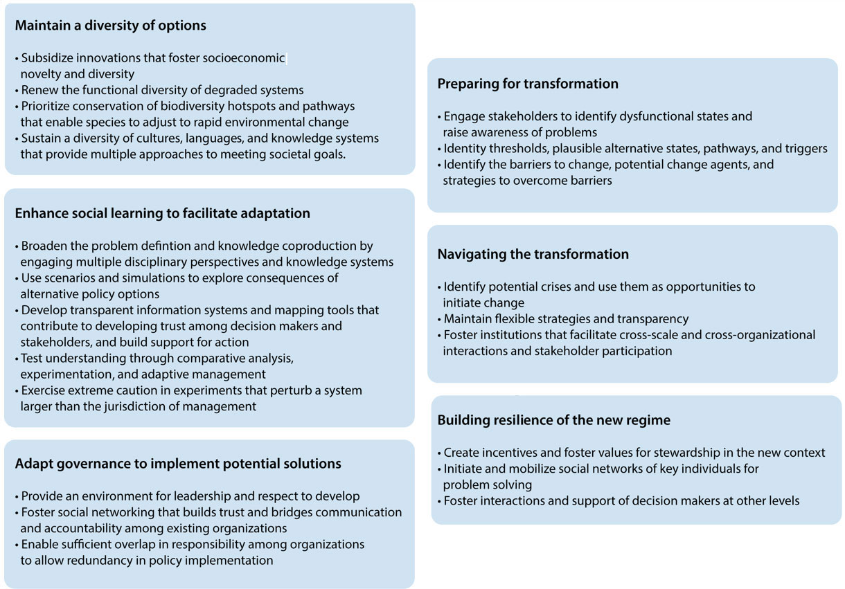 Fig 1 Examples Of Stewardship Strategies For Dealing With