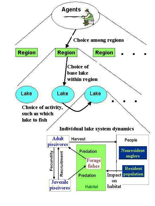 Draw A Circuit Diagram Nilzanet – Draw Wiring Diagram